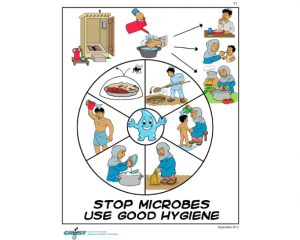 buy personal hygiene products sbcornerstore.com